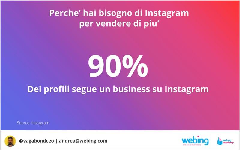 come usare le instagram stories nei contest